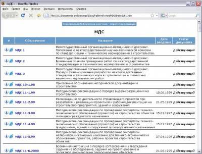 МДС (Методическая документация в строительстве)