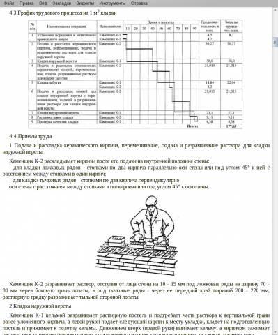 Комплект карт трудовых процессов на кладку кирпичных стен зданий 2