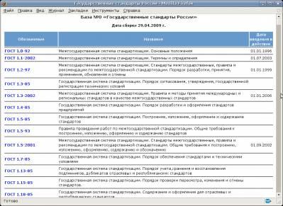 Каталог всех действующих в РФ ГОСТов