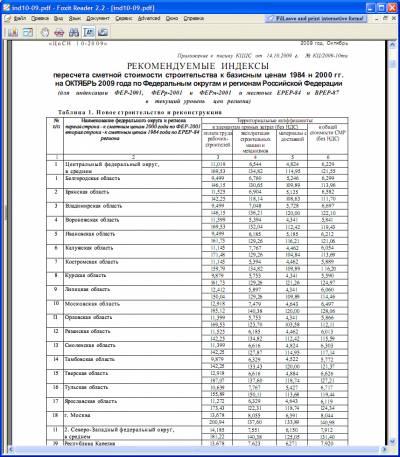 Рекомендуемые индексы пересчета сметной стоимости строительства на октябрь 2009 года