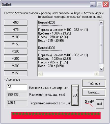 Бетон м300 калькулятор