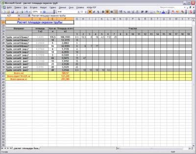 Расчет площади окраски труб в Excel