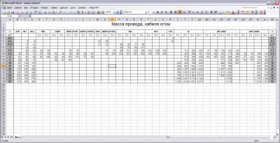 Справочная таблица веса кабелей в Excel