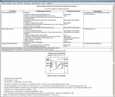 Схемы операционного контроля качества строительных, ремонтно-строительных и монтажных работ 3