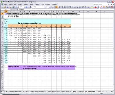 Справочник по строительным материалам в Excel 2