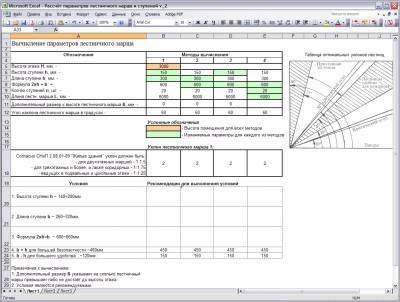Вычисление параметров лестничного марша в Excel