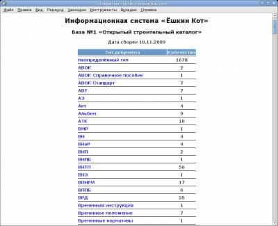 Обновление к открытому строительному каталогу с 29.04.2009 до 10.11.2009