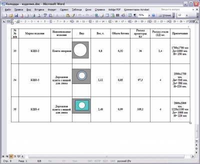 Каталог железобетонных изделий для круглых колодцев 2